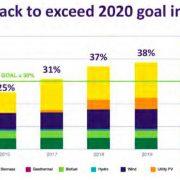 2020-goal-table