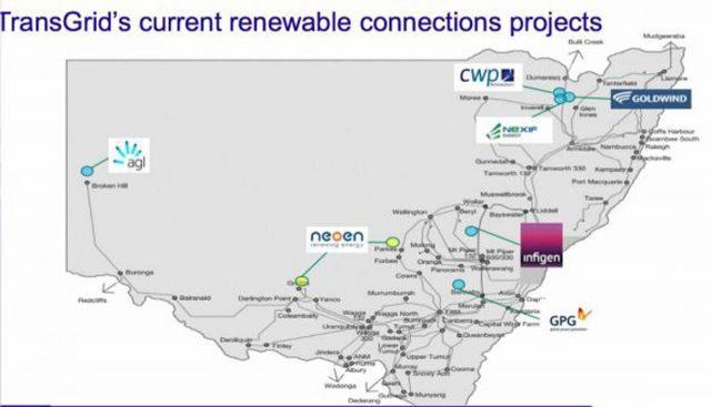 transgrid-renewable-project-copy